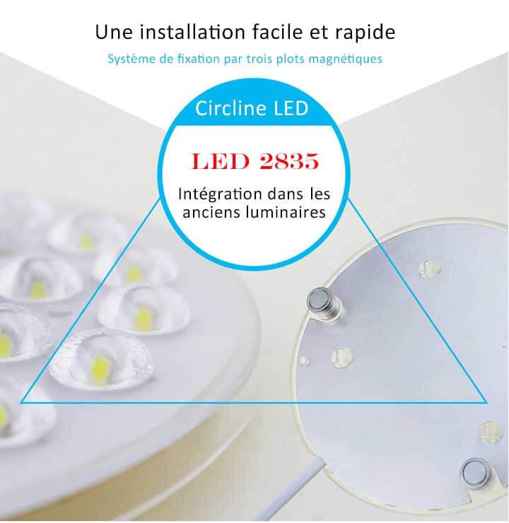 Circline-LED-diff