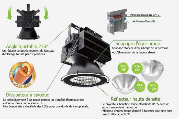Luzaled info