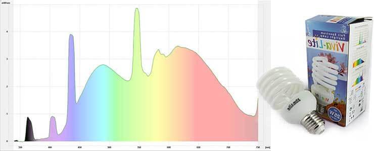 spectrometre-rgb