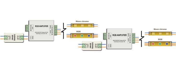 amplificateur led
