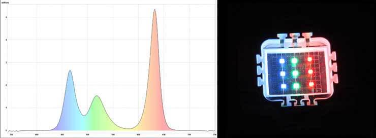 Spectre RGB
