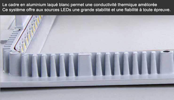 Cadre aluminium templat
