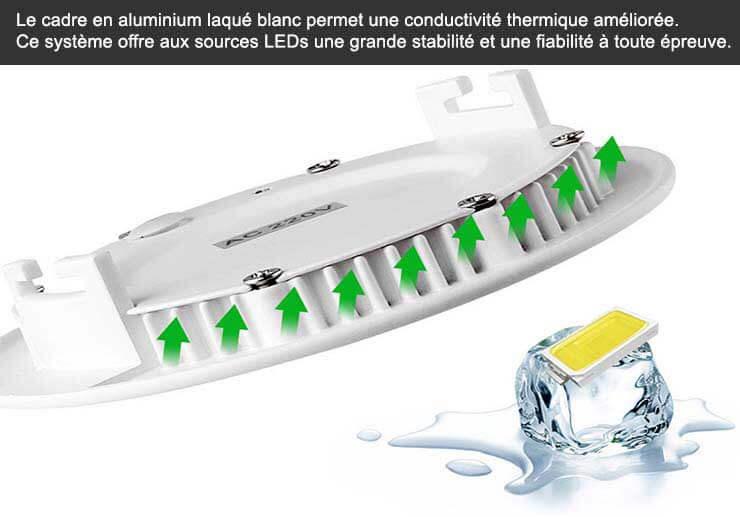 Cadre aluminium templat rond