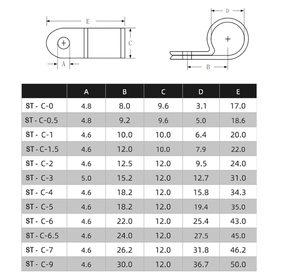 Collier pour passage de câble électrique en nylon dimension tableau