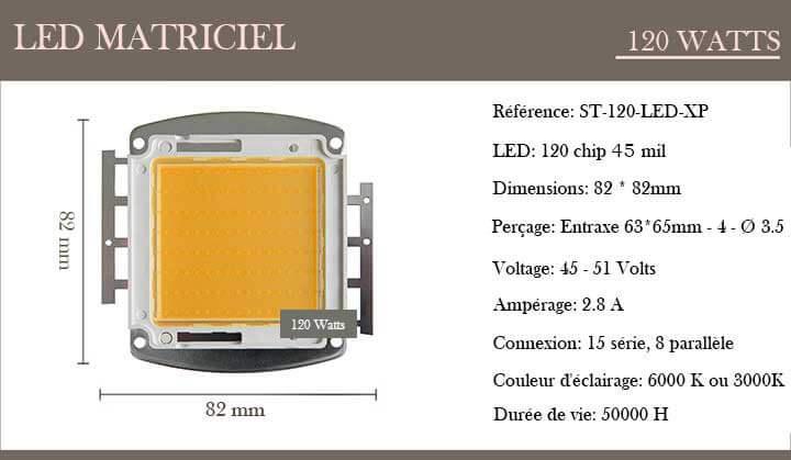 LED 120 watts info.jpg