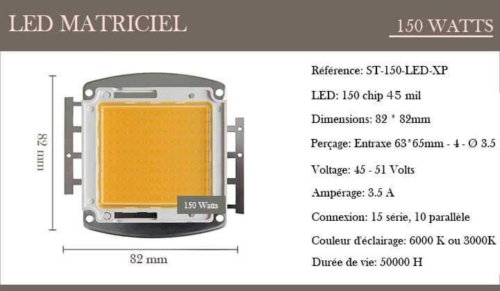 LED 150 watts info
