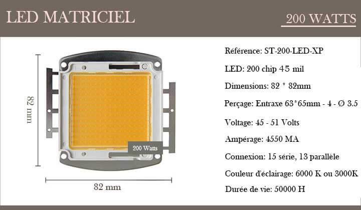 LED 200 watts Size