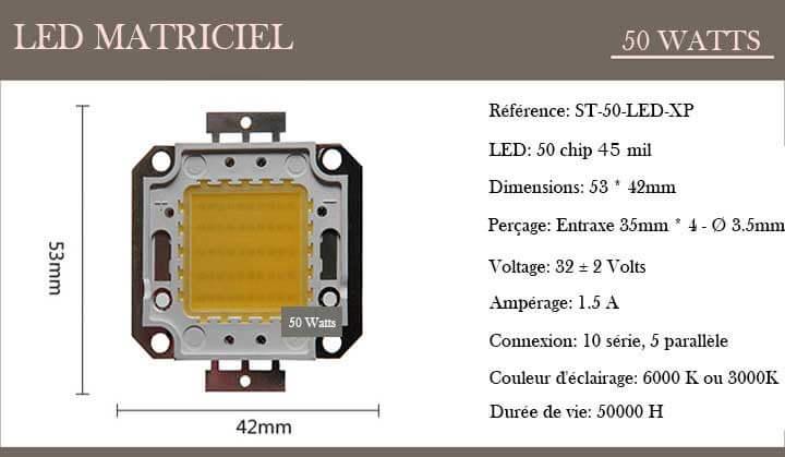 LED 50 watts info