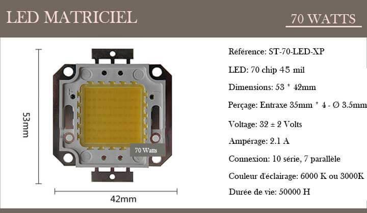 LED 70 watts info