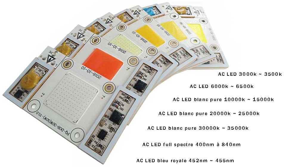AC-LED toutes les couleurs kelvin ou nm