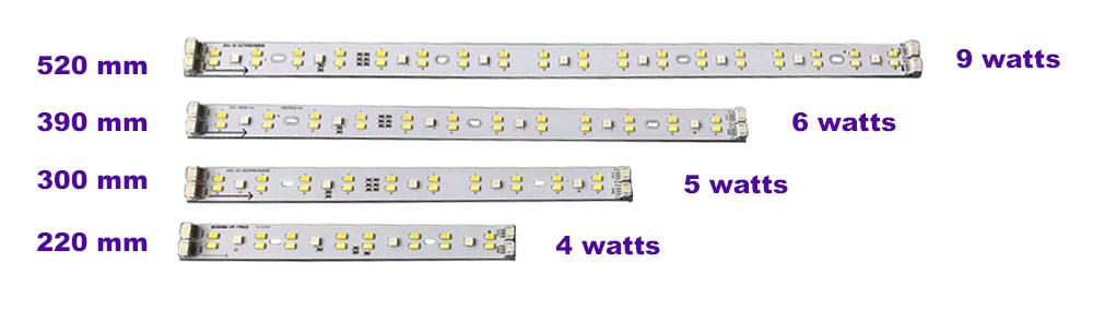 Dimension des barrettes LED RGBW