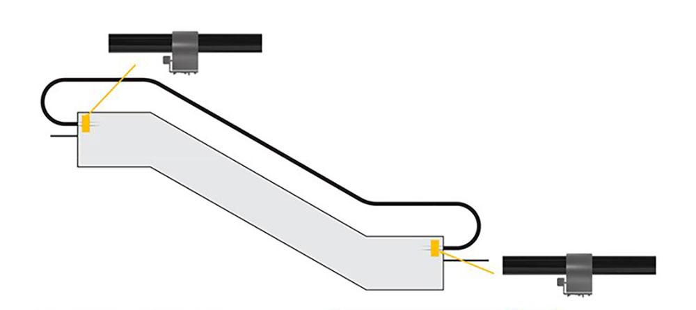 Projecteur de lumière ultra violet LED désinfection automatique des rampes de montes escalier motorisés