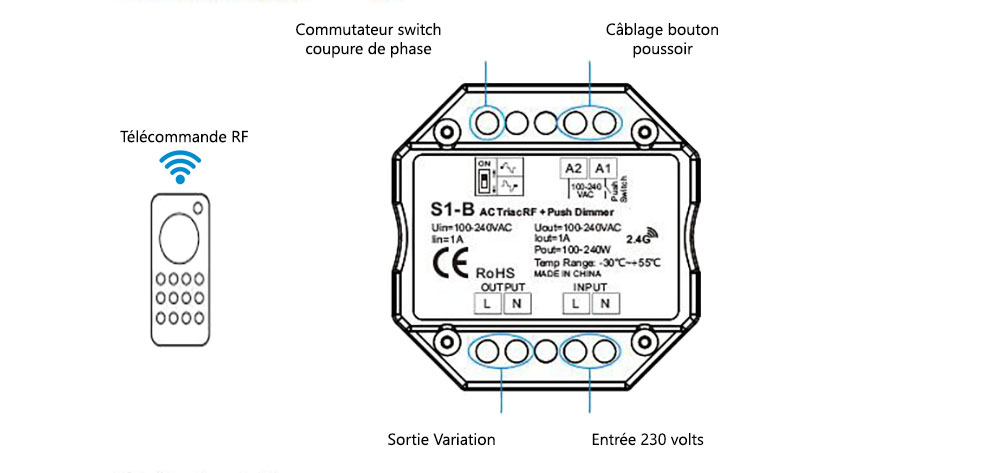 Variateur LED module universel 230 volts pour télecommande RF ou 2.4G