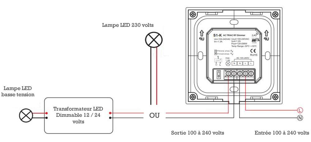 Variateur LED mural avec bouton rotatif Mi-light S1-K cablage