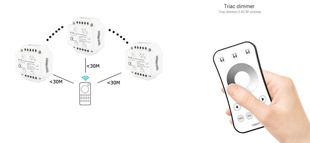 Variateur-S1-B-avec-telecommande-RF-2.4G