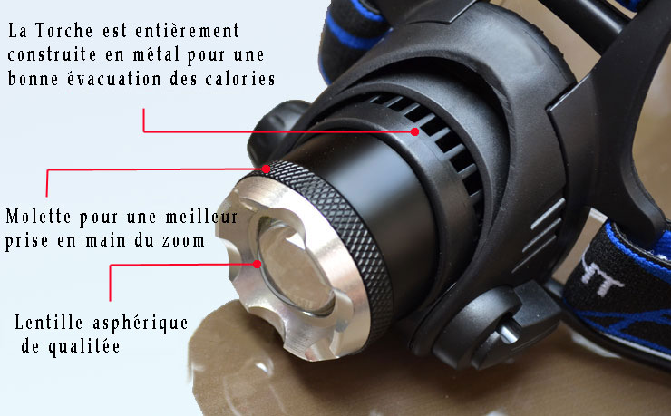 info-zoom-torche